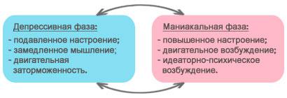 схема МДП